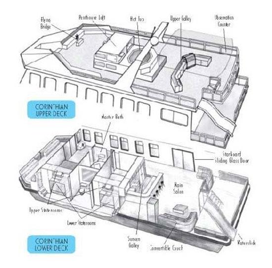 Corinthian houseboat for Boat floor plans